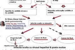 Infectia-oculta-VHB